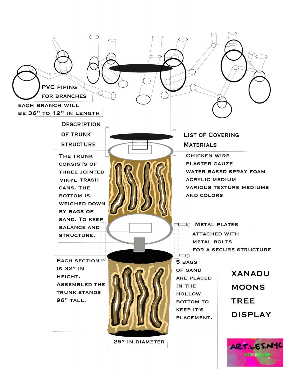 Xanadu-Moons-tree-dignamic